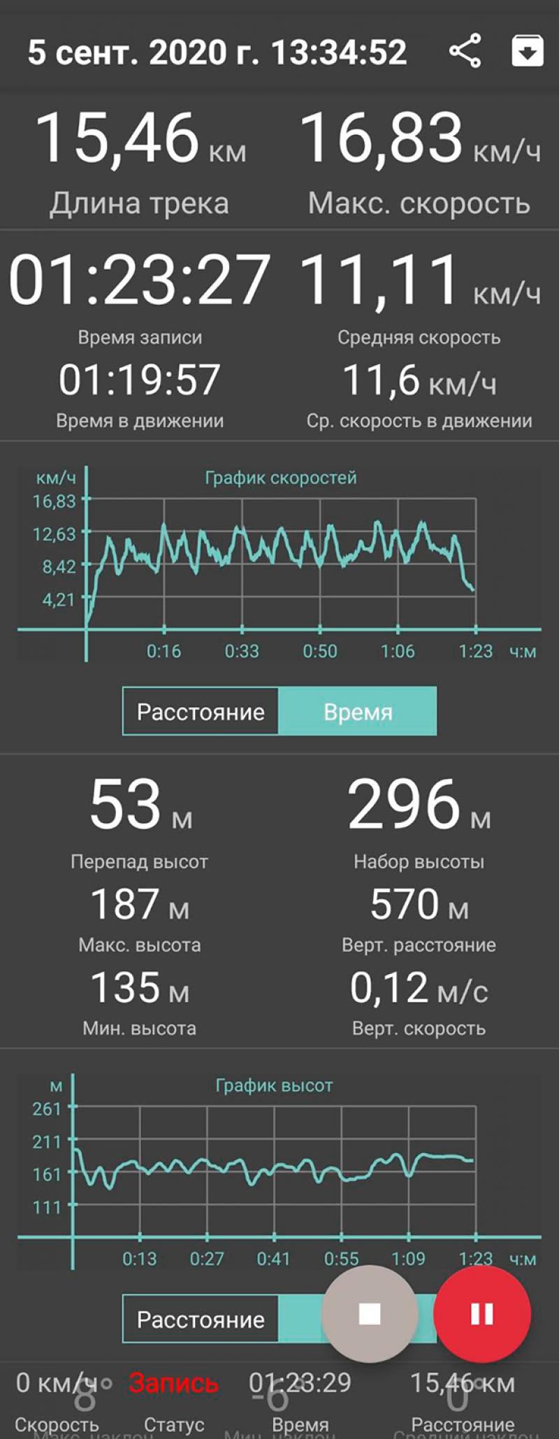 Запас хода на первой скорости по GPS