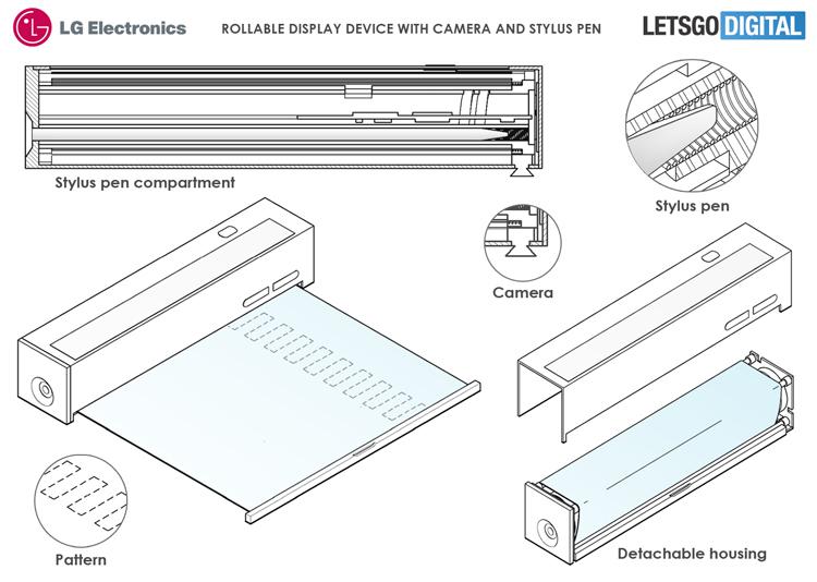 LG придумала загадочный мобильный компьютер со сворачивающимся гибким дисплеем