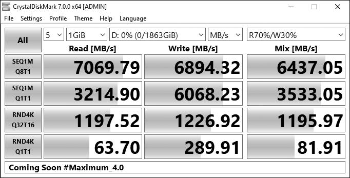 Перспективный PCI Express 4.0-накопитель на контроллере Phison E18