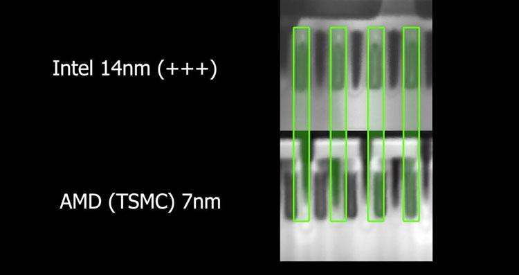 Сравнение шага затворов и вертикальных рёбер транзисторов в процессорах Intel и AMD (Der8auer)