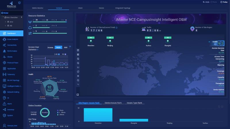 Интерфейс панели управления CampusInsight отображает информацию в лёгком для восприятия виде