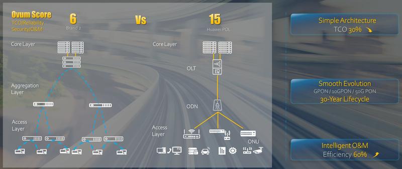 Сетевая топология HiCampus не предполагает использования меди