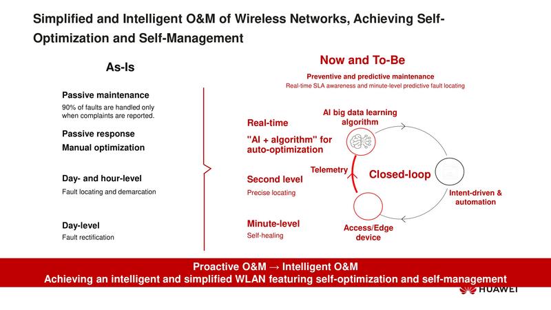 Проактивная и самообучающаяся единая система управления системами Huawei Wi-Fi 6 облегчит жизнь системным администраторам