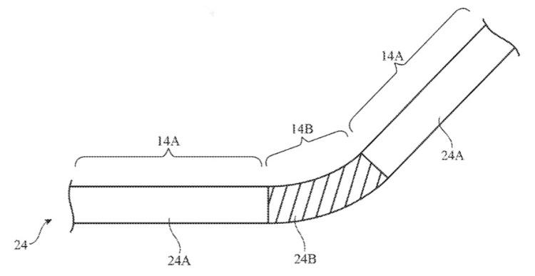 Вариант дисплея с двумя жёсткими частями по краям и гибкой областью посередине