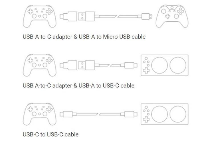 Google расширила функции игрового контроллера Stadia