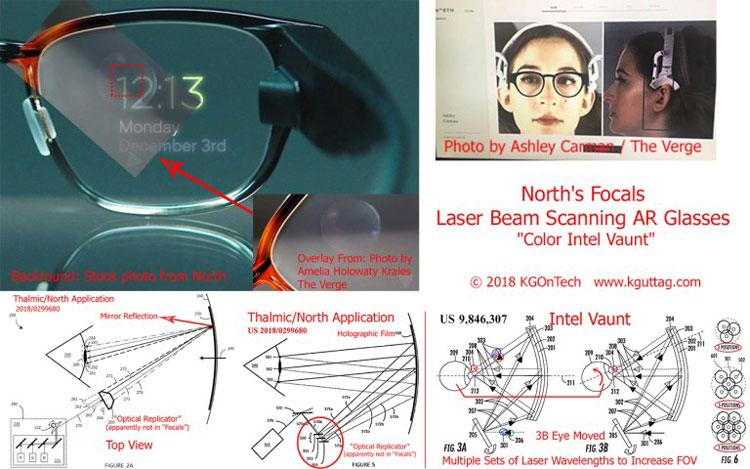Примеры реализации оптических систем на лазерном сканировании для AR-очков
