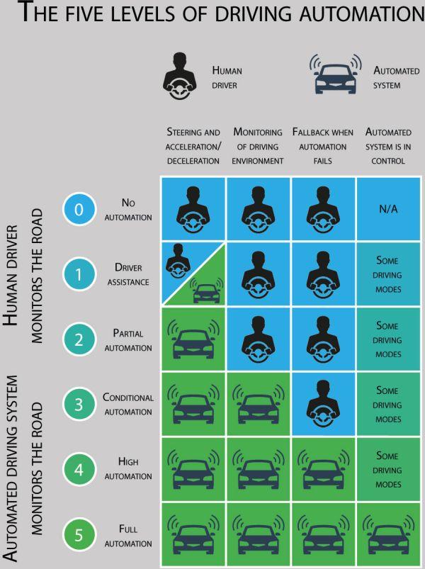 К 2024 году Nissan будет оснащать все автомобили функциями активной помощи водителю