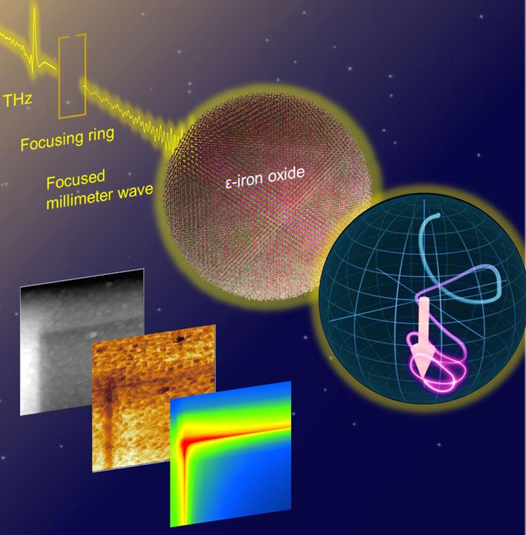 Магнитный материал меняет намагниченность под воздействием миллиметрового излучения (www.u-tokyo.ac.jp)