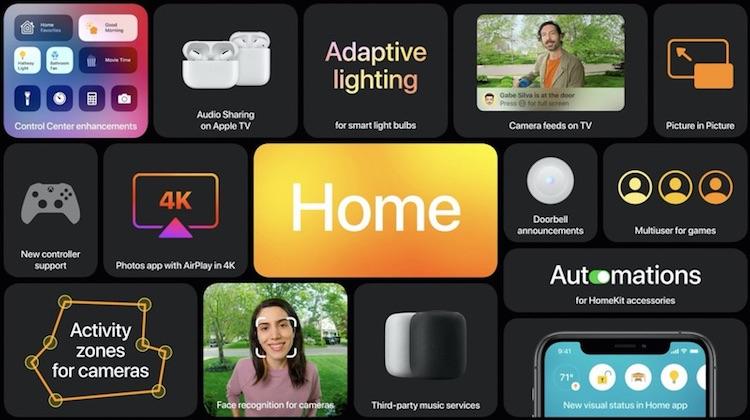 HomePod mini и новая приставка Apple TV получат чипы U1 для работы с трекерами AirTags