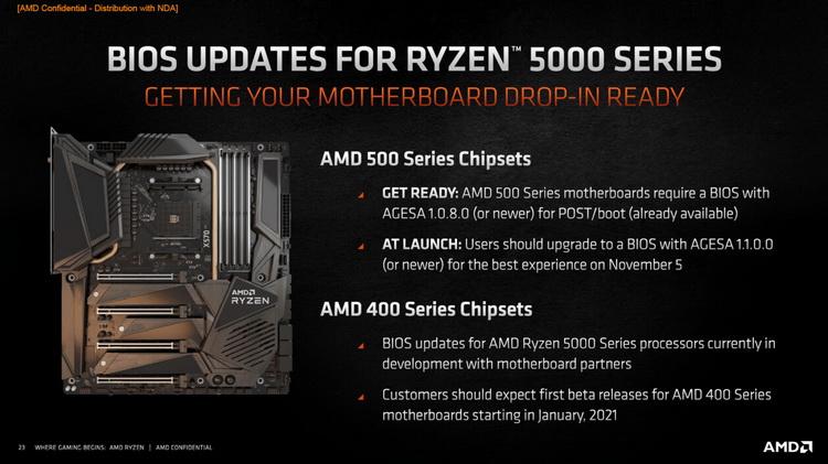 """«Купите новую»:ASUS не обеспечит платы на AMD X470 и B450 поддержкой процессоров Ryzen 5000"""""""