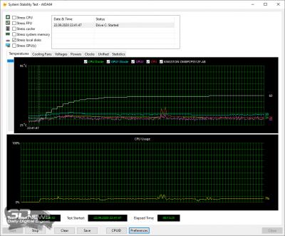Стресс-тест SSD при работе от аккумулятора