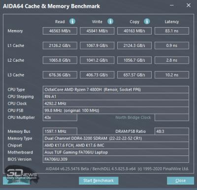 Тест памяти AIDA64 Extreme (электросеть)