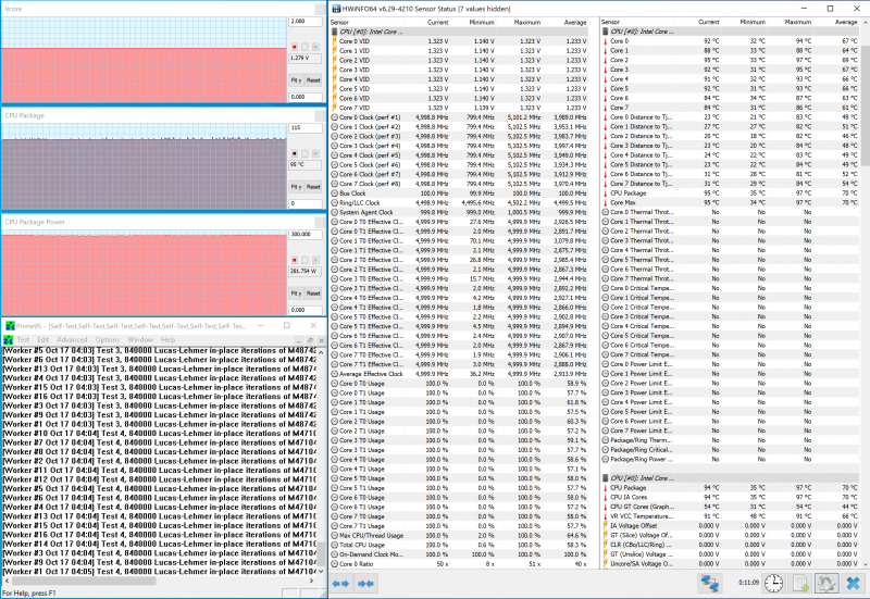 Core i7-10700K, стресс-тест в Prime95 с AVX – частота 5,0 ГГц