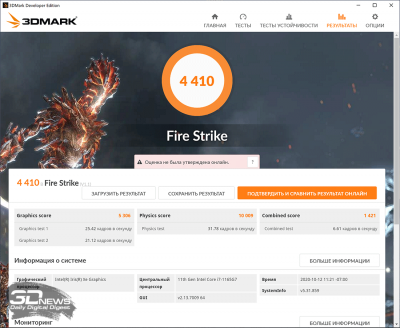 Тест 3DMark Fire Strike (электросеть)