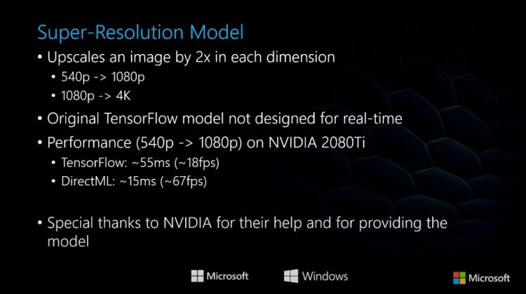 Слайд Microsoft о консолях Xbox Series X и S