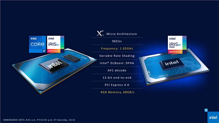 Intel официально представила первую дискретную версию графики Xe — видеокарту Iris Xe Max