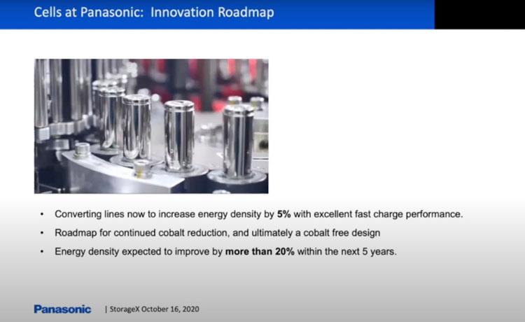 Раскрыт секрет увеличения дальности хода электромобилей Tesla Model Y и Model 3