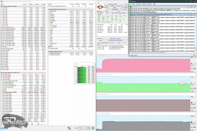 Разгон до 4,3 ГГц при 1,31875 В (AVX выключены)