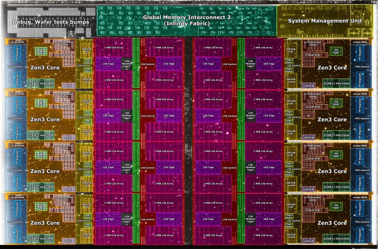 """Кристаллы процессоров AMD Ryzen 5000 изучены под микроскопом: компоновка ядер действительно стала лучше"""""""