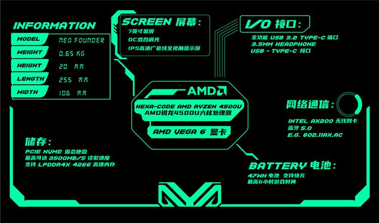 """В Китае выпустили портативную консоль на процессоре Ryzen 5 4500U с графикой Radeon Vega"""""""