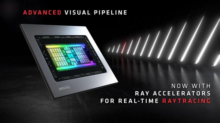 Источник изображений: AMD