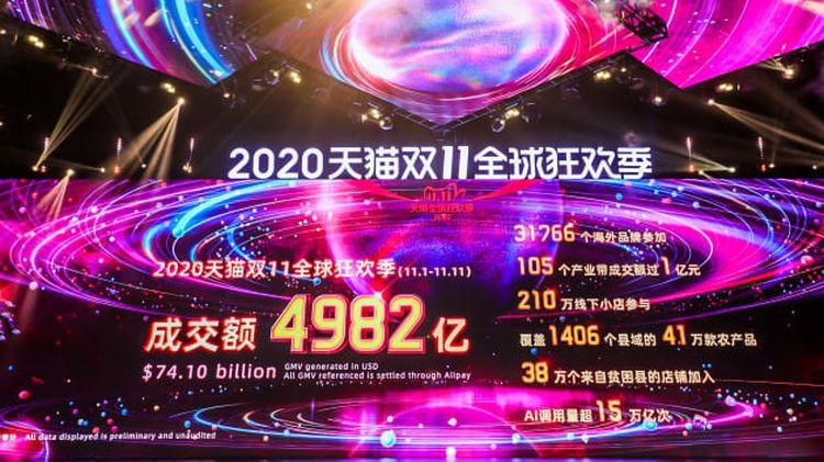 Оборот китайских онлайн-площадок на распродаже «11.11» превысил объёмы российской интернет-торговли за три года