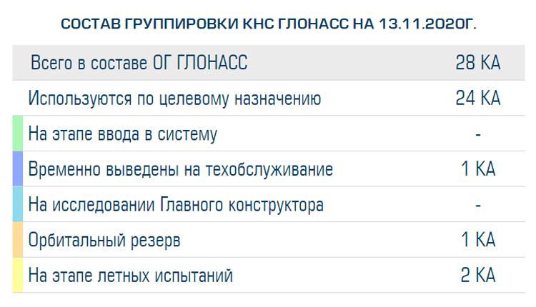 Информационно-аналитический центр КВНО АО