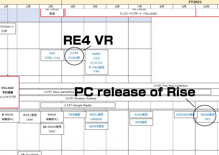 Также запланирован выпуск VR-версии Resident Evil 4