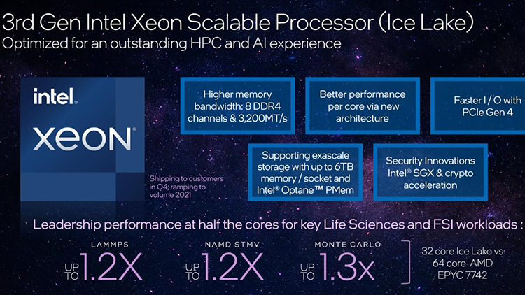 Intel promised that Ice Lake-SP processors will be faster than 64-core AMD Rome. But AMD is on the way to Milan.