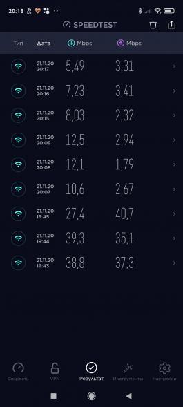 Результаты тестирования скорости интернет-соединения на смартфоне при помощи Speedtest Ookla с разными серверами в разных точках квартиры