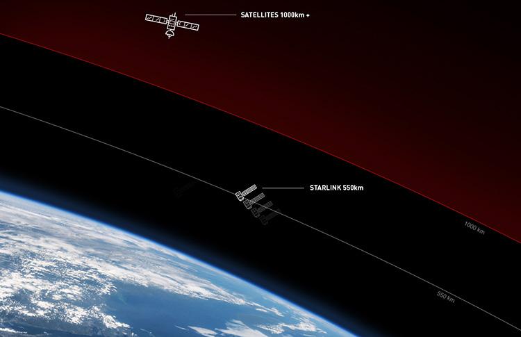 Видео: блогер полностью разобрал антенну SpaceX Starlink