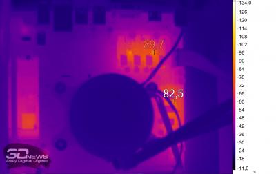 Нагрев Biostar B550MH без нагрузки (AMD Ryzen 5 3600)