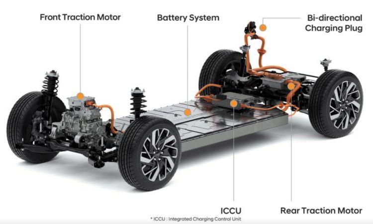 Hyundai намерена выпускать электромобили на собственных батареях с дальностью хода от 500 км