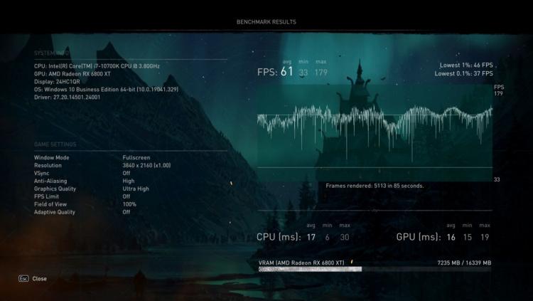 Assassin's Creed Valhalla с выключенной Clever Access Memory