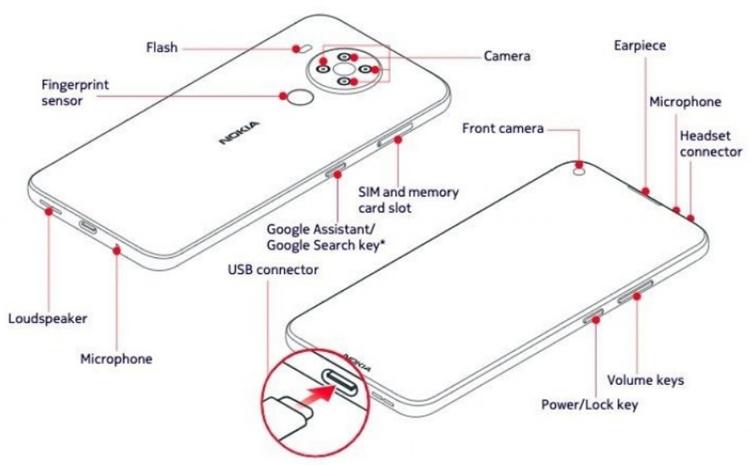 Регулятор рассекретил доступный смартфон Nokia 5.4