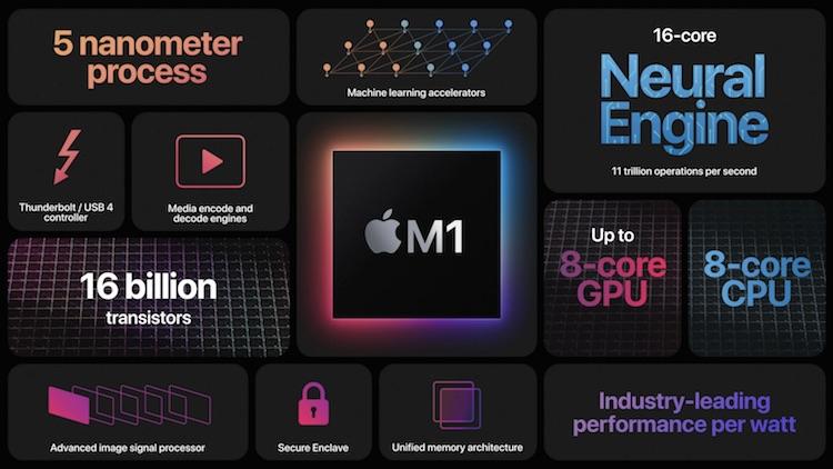 ВApple готовятся выпустить сверхмощный процессор