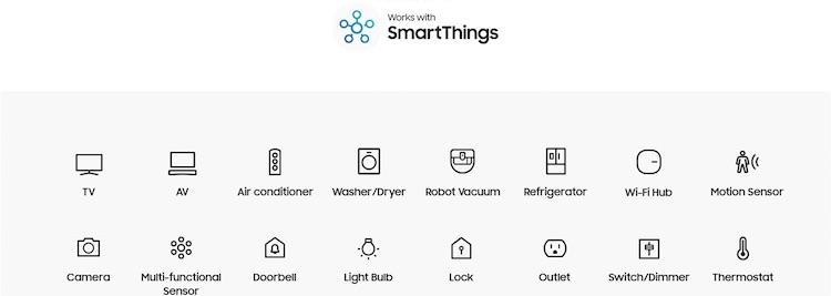 Устройства Google Nest скоро смогут работать вместе с устройствами Samsung SmartThings
