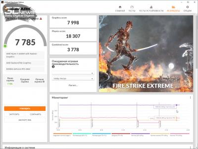 Номинальные частота GPU