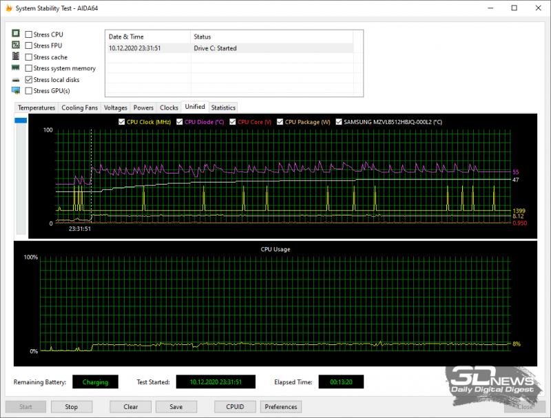 Стресс-тест SSD в режиме ноутбука «Performance»