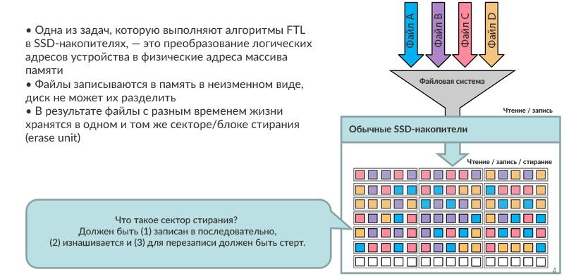 В обычных SSD данные пишутся без учёта расположения в блоках NAND