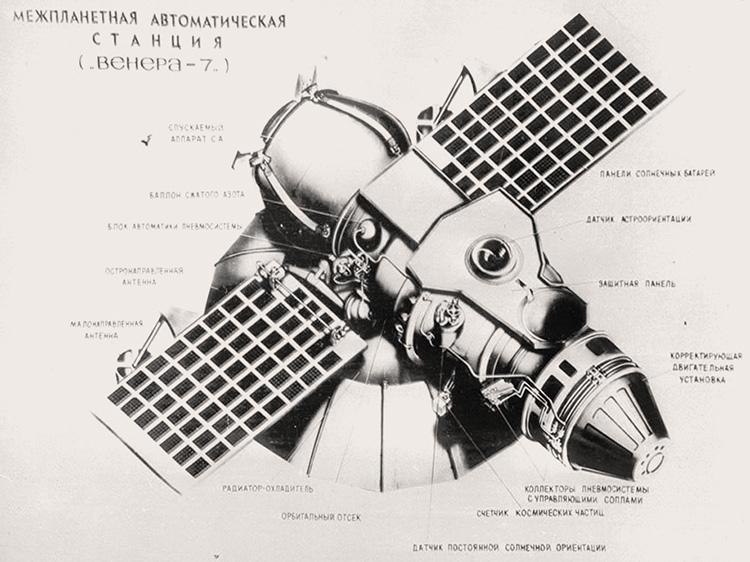 Схема межпланетной автоматической станции «Венера-7». Фото из архива РГАНТД