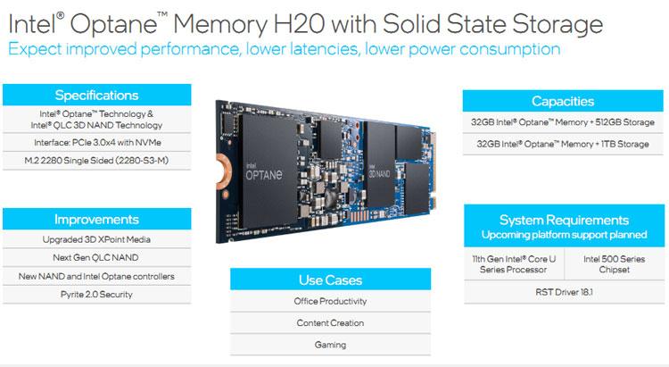 SSD Intel Optane H20. Источник изображения: Intel