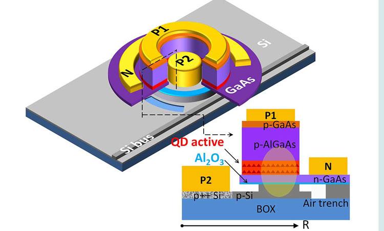 Структура лазерного мемристора HPE: Источник изображения: Hewlett Packard Labs
