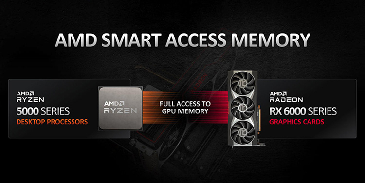 ASUS and MSI showed AMD Smart Access Memory on old AMD processors with Zen and Zen 2