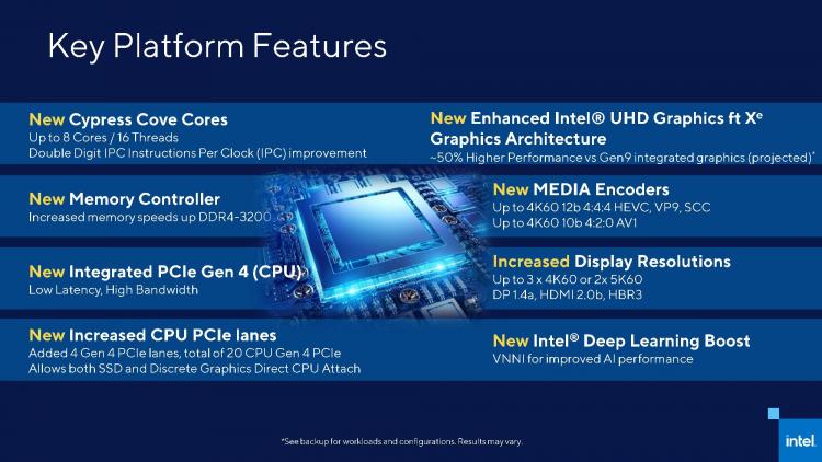 """Intel представит настольные ЦП Rocket Lake и платформу Z590 на выставке CES 2021"""""""