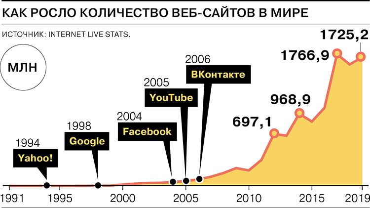 kommersant.ru