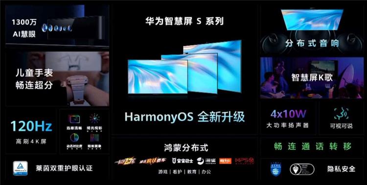 Huawei представила смарт-телевизоры Smart Screen S на базе HarmonyOS по цене от $500