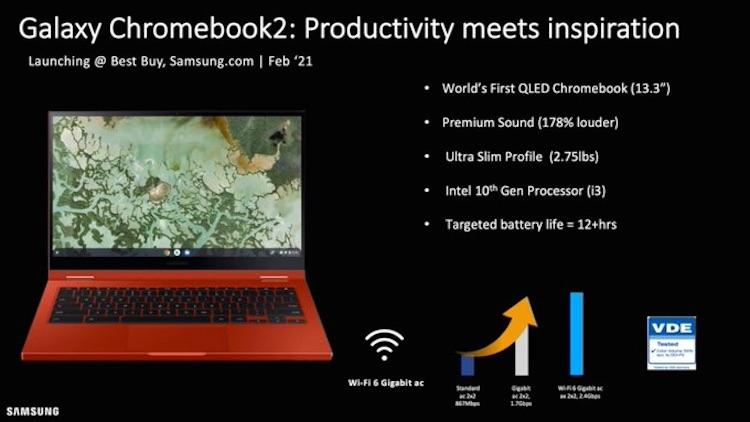 Samsung Galaxy Chromebook 2 будет менее мощным, чем предшественник, но и намного дешевле— от $699