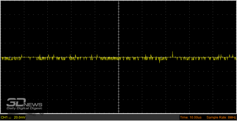 Шина 5 В, высокочастотные пульсации блока PX-450