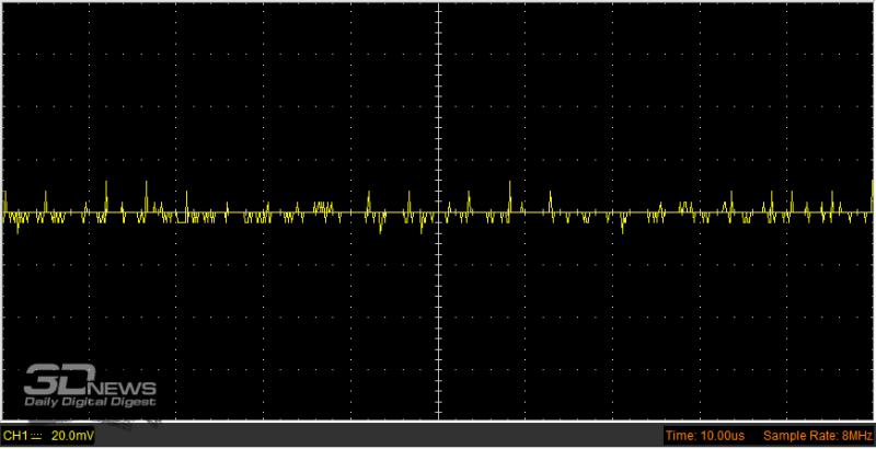 Шина 5 В, высокочастотные пульсации блока PX-500
